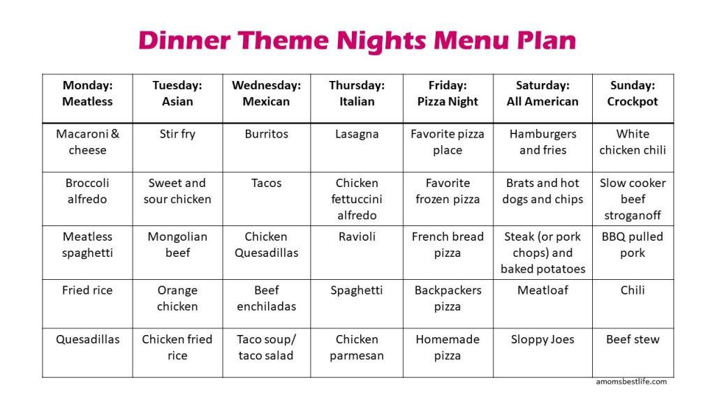 themed dinner meal plan